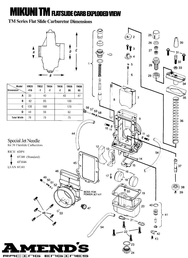 Amends Racing Engines - Junior Dragster Carburetors Mikuni, Tillotson - Jr.  Dragster Online Parts Store