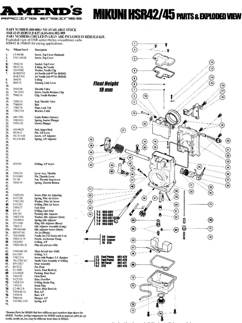 Carburetor on Aircraft Carburetor Diagram